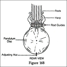 Regulate A Clock In Orange County And Los Angeles